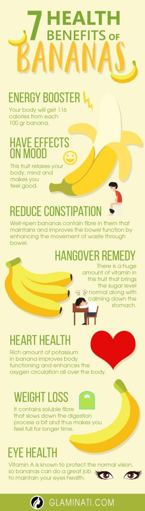 Powerful Health Benefits of Bananas for You