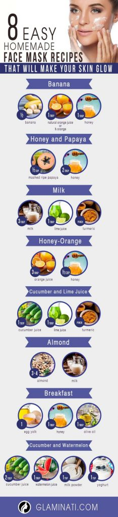 Easy Homemade Face Mask Recipes to Help You Attain a Wonderful Skin Type