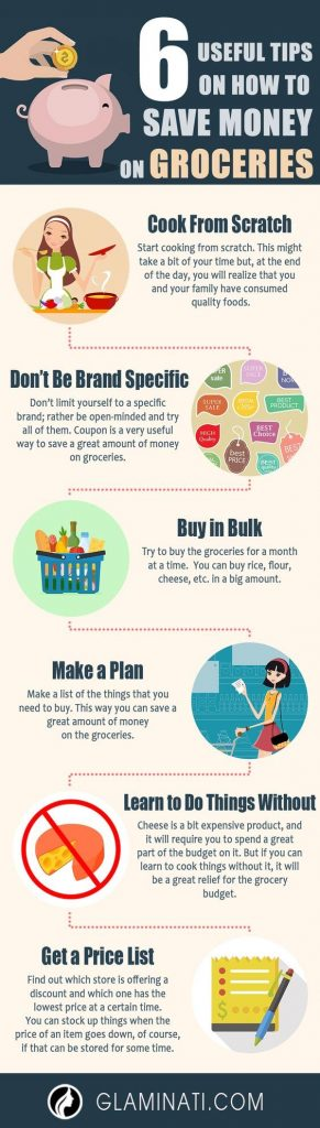 Simple Tips on How to Save Money on Groceries