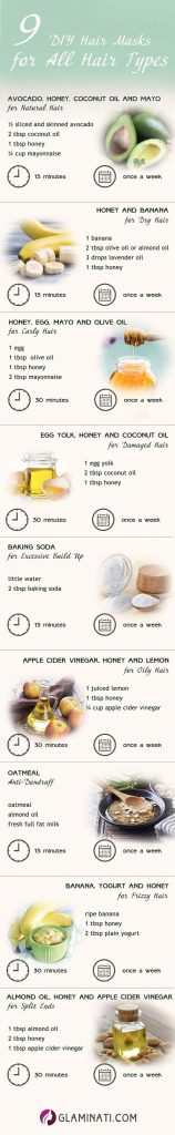 DIY Hair Masks for All Hair Types, Including a Great Hair Mask for Dry Hair