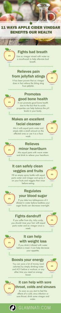 Top 11 Apple Cider Vinegar Benefits
