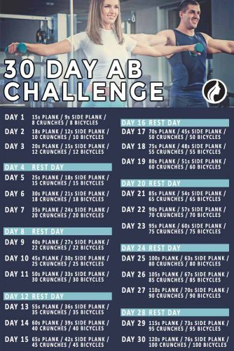 5 Most Popular 30 Day Ab Challenge Fitness Plans
