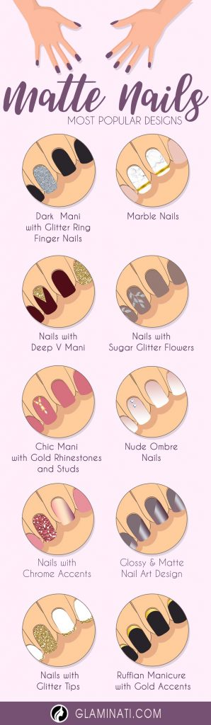 Elegant Looks for Matte Nails Every Girl Will Want to Copy
