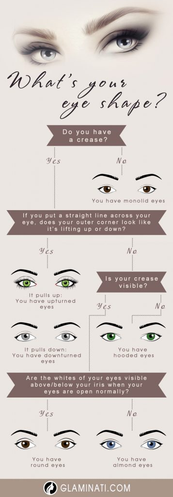 Smokey Eye Makeup Ideas That Suit You Best