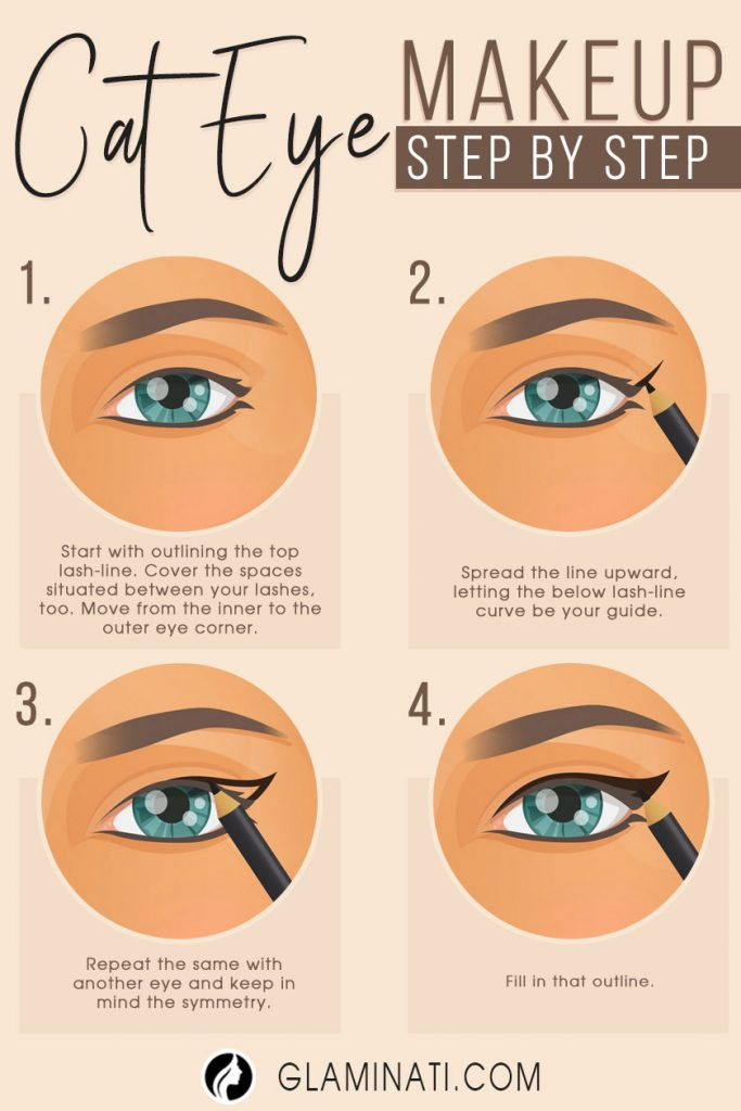 Step By Step Cat Eyes Makeup
