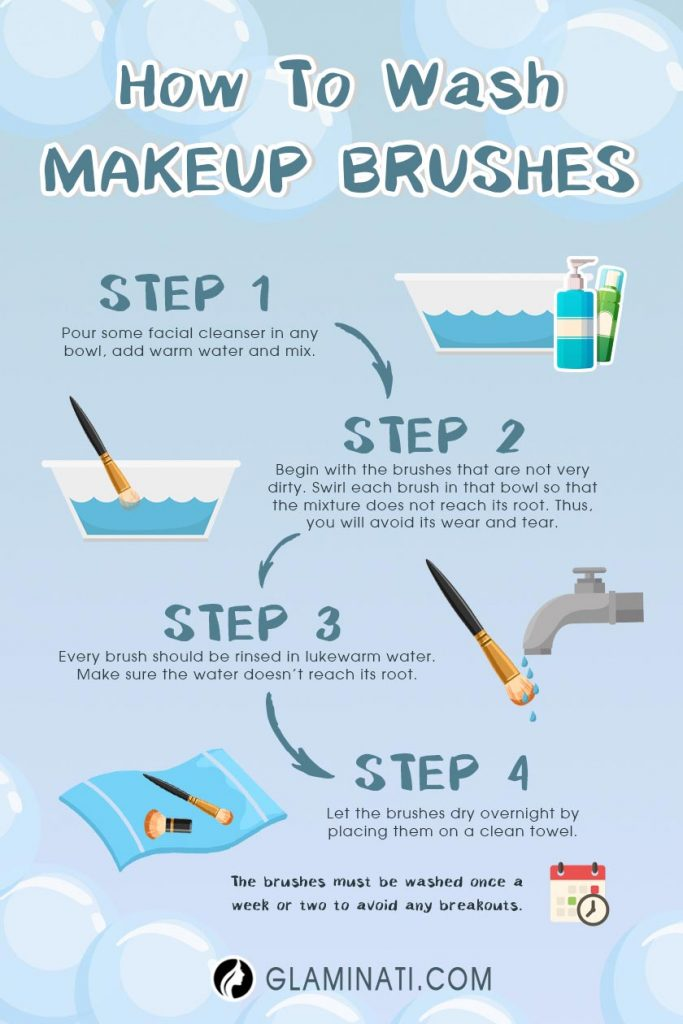 Detailed Guide On How To Wash Makeup Brushes