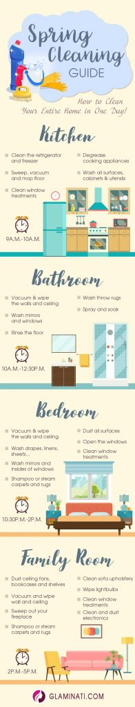 One Day Spring Cleaning Guide