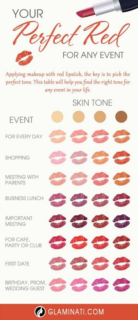 Best Tips For Prom Makeup