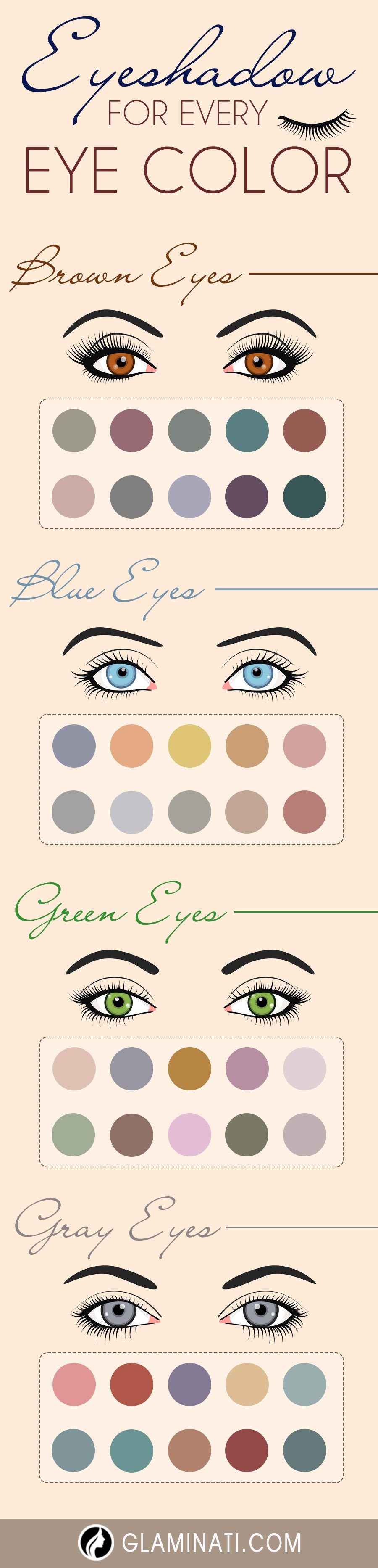 Ways of Applying Eyeshadow for Brown Eyes