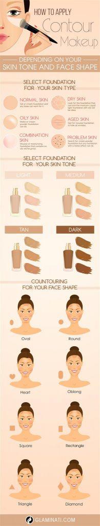 Embrace The Power Of Contour Makeup
