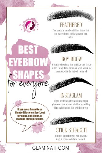 Eyebrow Shapes That Can Flatter Anyone