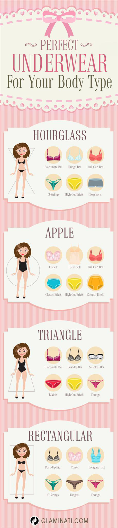Pick Sexy Lingerie That Will Enhance Your Body Shape