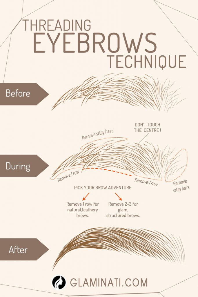 Stop Being Afraid Of Eyebrow Threading And Try It