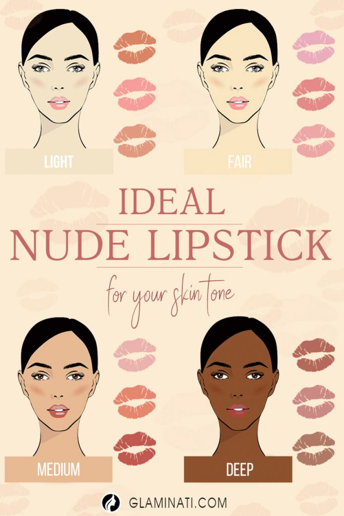 Everyone Can Rock Nude Lipstick Just Pick The Right Shade