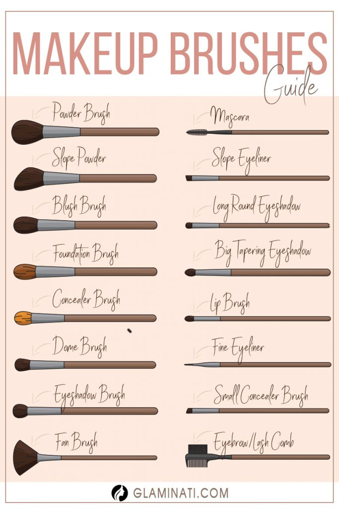 Makeup Brushes For Your Makeup To Look Bomb