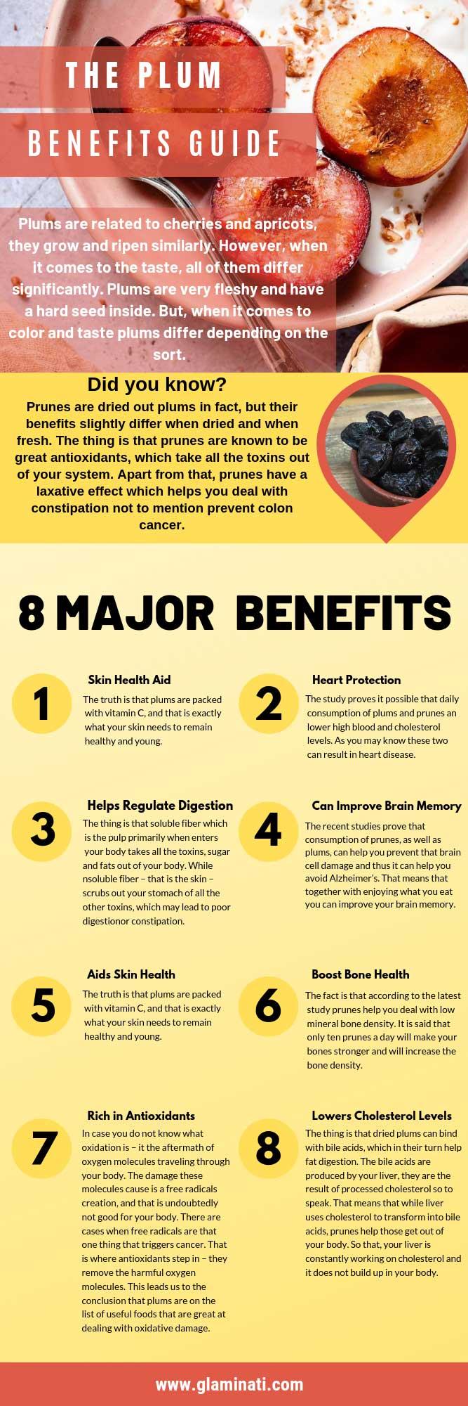 Amazing Plum Benefits To Improve Your Health