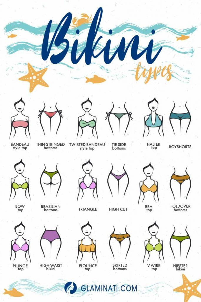 Choose Your Sexy Bikini Type And Get Ready To Impress Those Around You