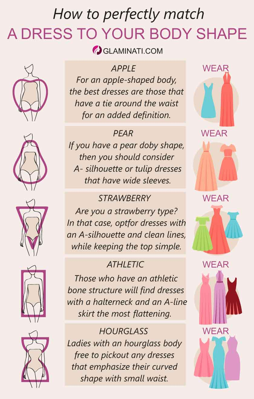 What Are Different Types Of Dresses For All Tastes And Styles?