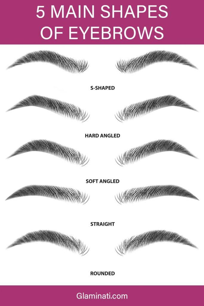 5 Basic Eyebrow Shapes for Different Face Shapes